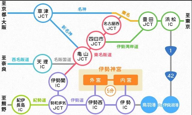 伊勢神宮へのアクセス(行き方) 車 「大阪・京都・東京・名古屋」 (2)