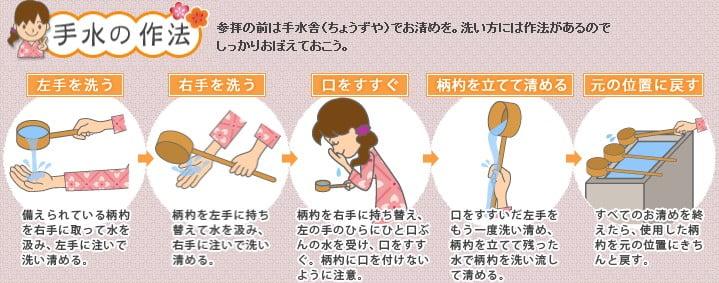 出雲大社の正しい参拝の仕方と方法(参拝の手順・ルール) (3)