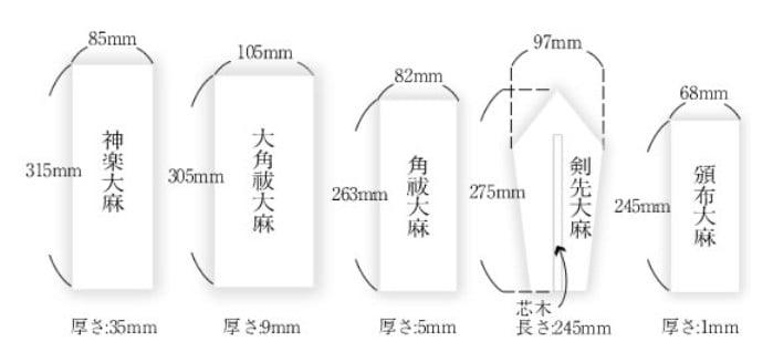 伊勢神宮の御札・神札のサイズの早見表